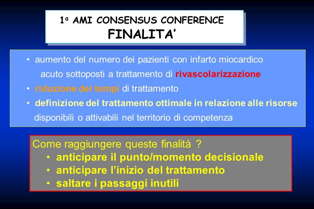 1a AMI CONSENSUS CONFERENCE