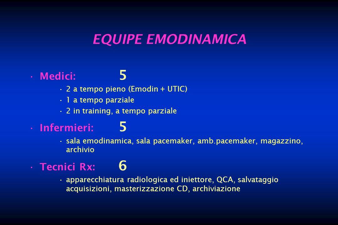 EQUIPE EMODINAMICA Medici: 5 Infermieri: 5 Tecnici Rx: 6