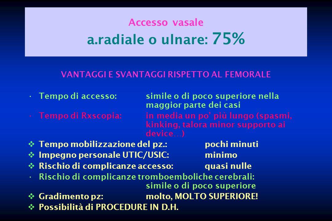Accesso vasale a.radiale o ulnare: 75%