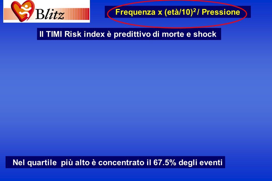 Frequenza x (età/10)2 / Pressione
