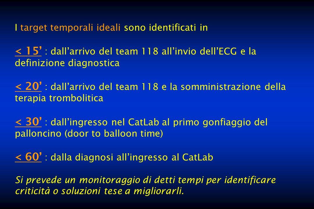 < 60' : dalla diagnosi all'ingresso al CatLab