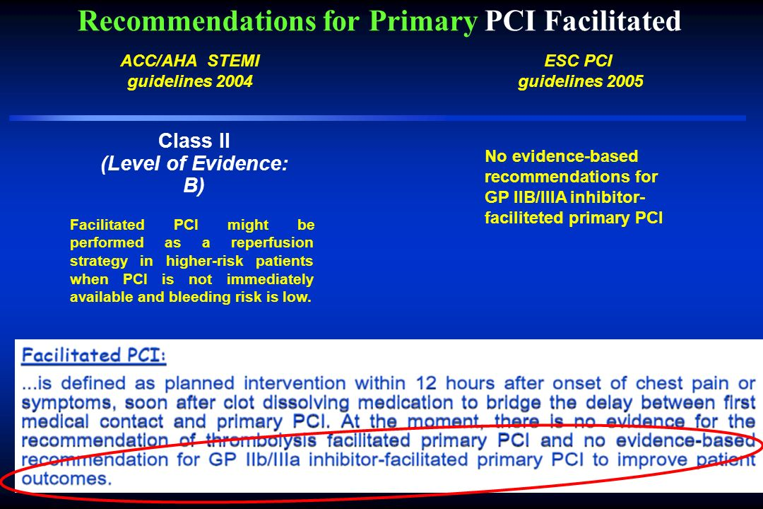Recommendations for Primary PCI Facilitated