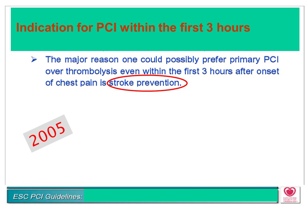 Indication for PCI within the first 3 hours