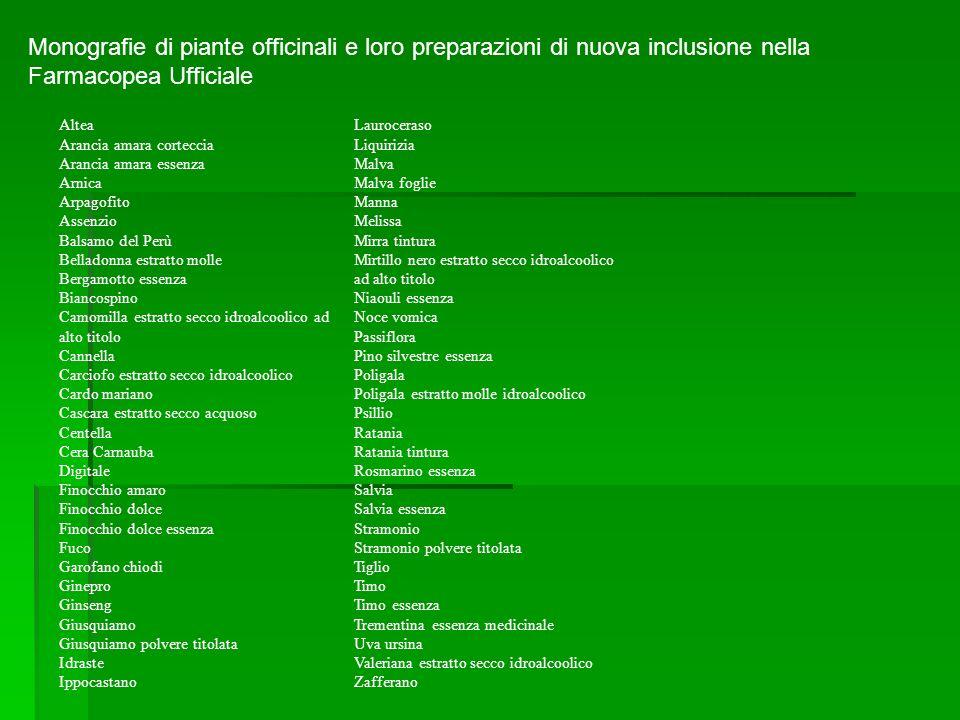 Monografie di piante officinali e loro preparazioni di nuova inclusione nella Farmacopea Ufficiale