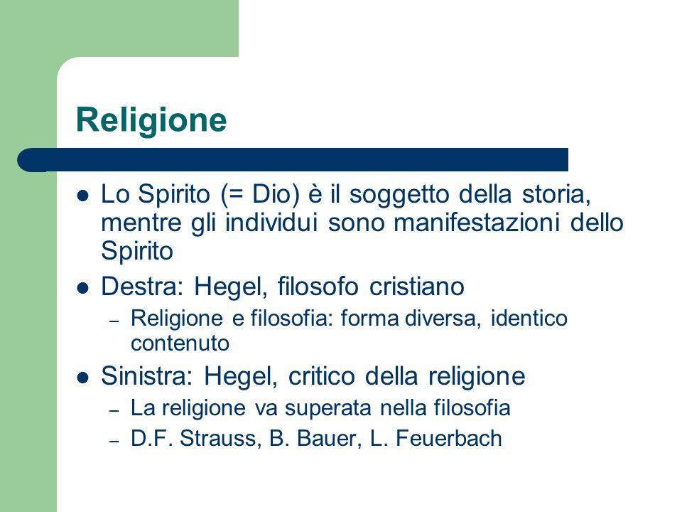 Religione Lo Spirito (= Dio) è il soggetto della storia, mentre gli individui sono manifestazioni dello Spirito.