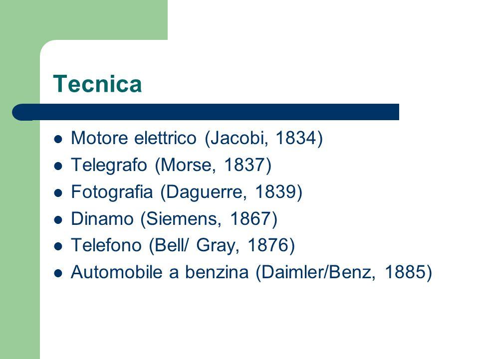 Tecnica Motore elettrico (Jacobi, 1834) Telegrafo (Morse, 1837)