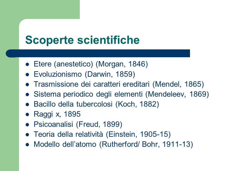 Scoperte scientifiche