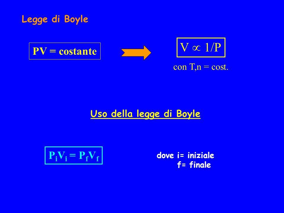 V  1/P PV = costante PiVi = PfVf Legge di Boyle con T,n = cost.