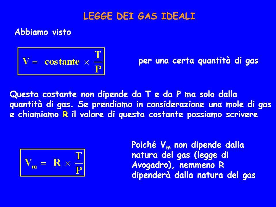 LEGGE DEI GAS IDEALI Abbiamo visto per una certa quantità di gas