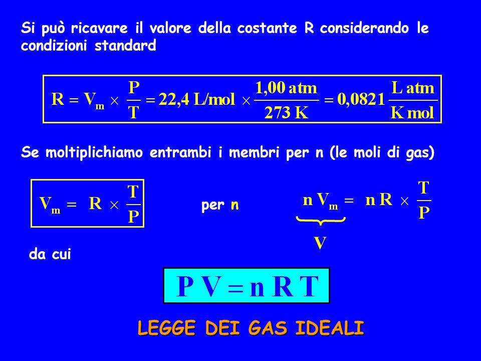 Si può ricavare il valore della costante R considerando le condizioni standard