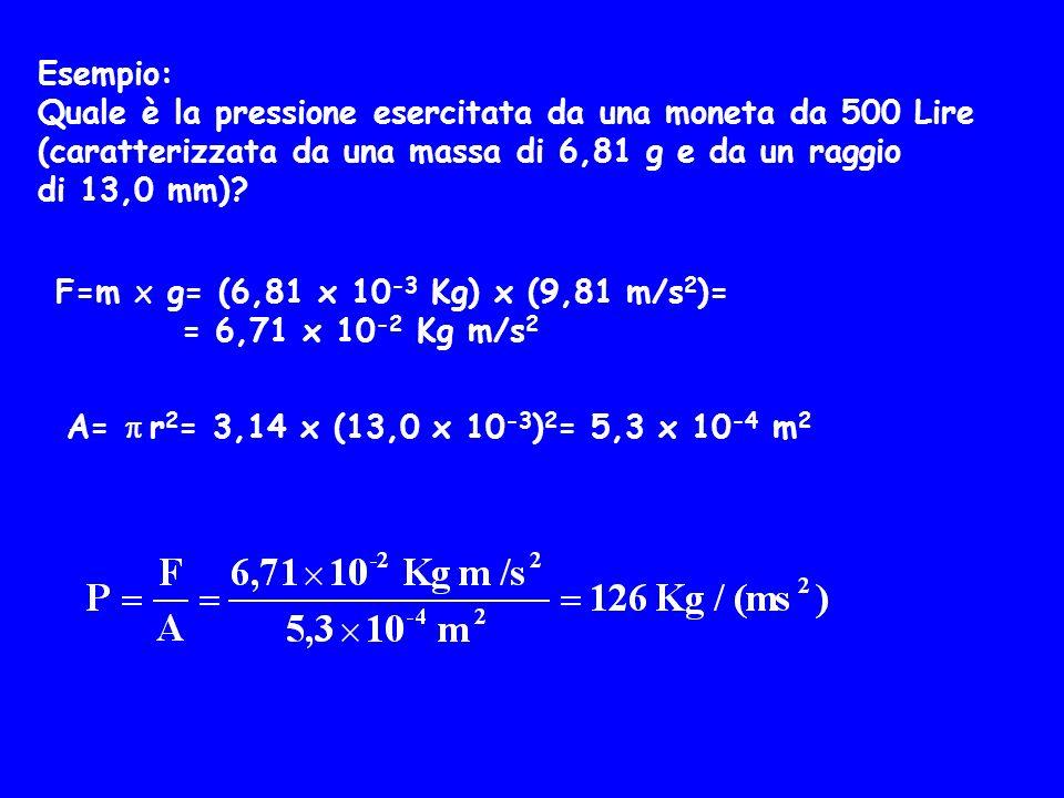 Esempio: Quale è la pressione esercitata da una moneta da 500 Lire. (caratterizzata da una massa di 6,81 g e da un raggio.