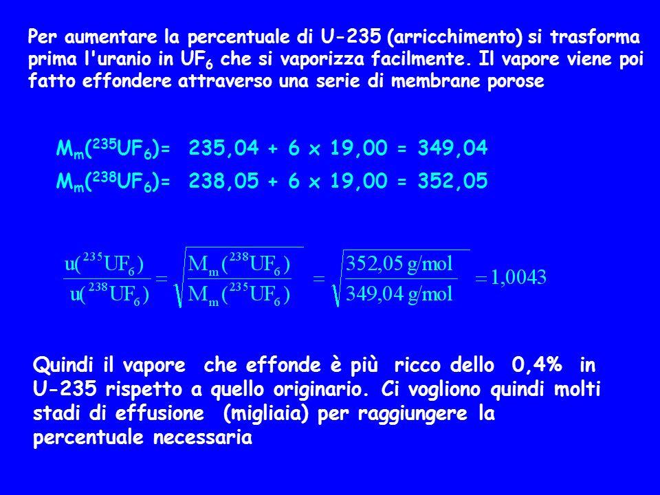 Per aumentare la percentuale di U-235 (arricchimento) si trasforma prima l uranio in UF6 che si vaporizza facilmente. Il vapore viene poi fatto effondere attraverso una serie di membrane porose