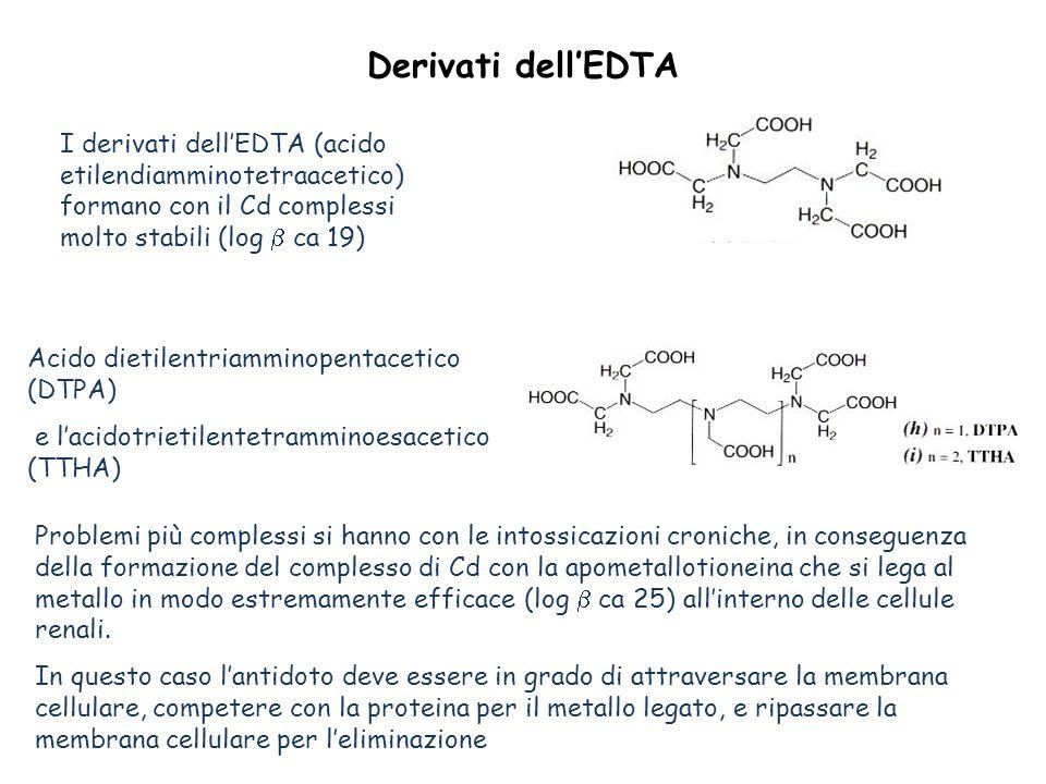 Derivati dell'EDTA I derivati dell'EDTA (acido etilendiamminotetraacetico) formano con il Cd complessi molto stabili (log  ca 19)
