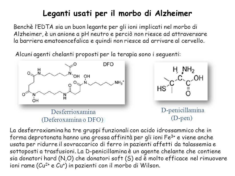 Leganti usati per il morbo di Alzheimer