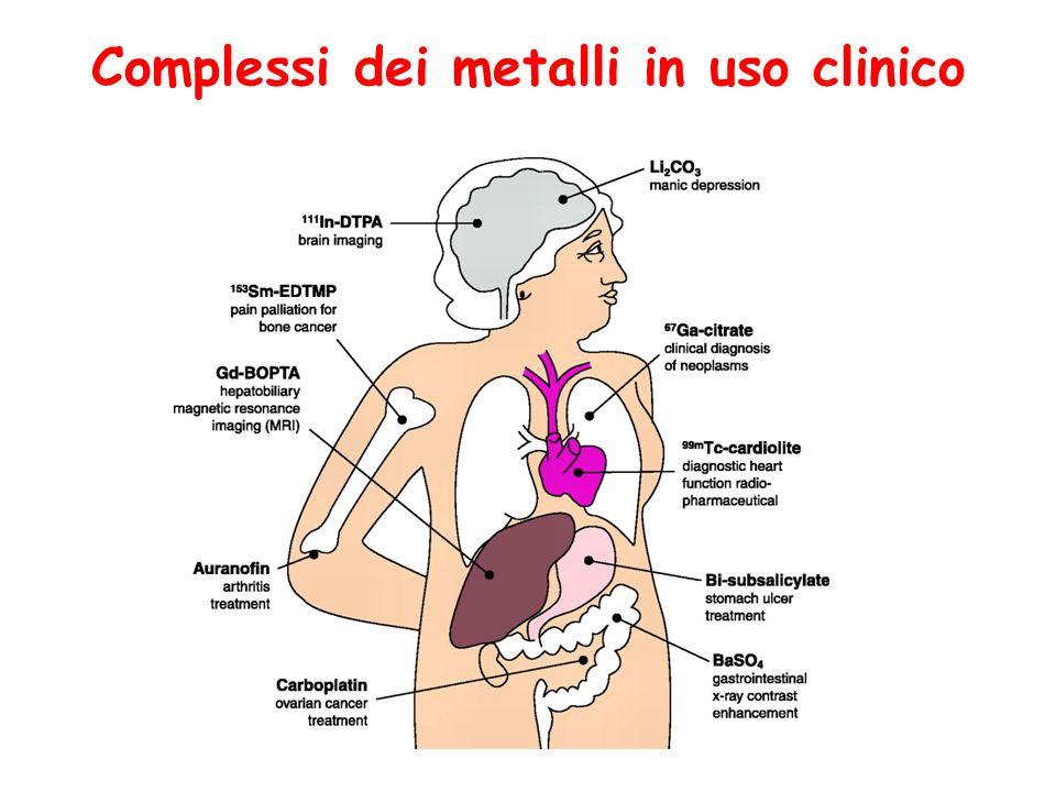 Complessi dei metalli in uso clinico