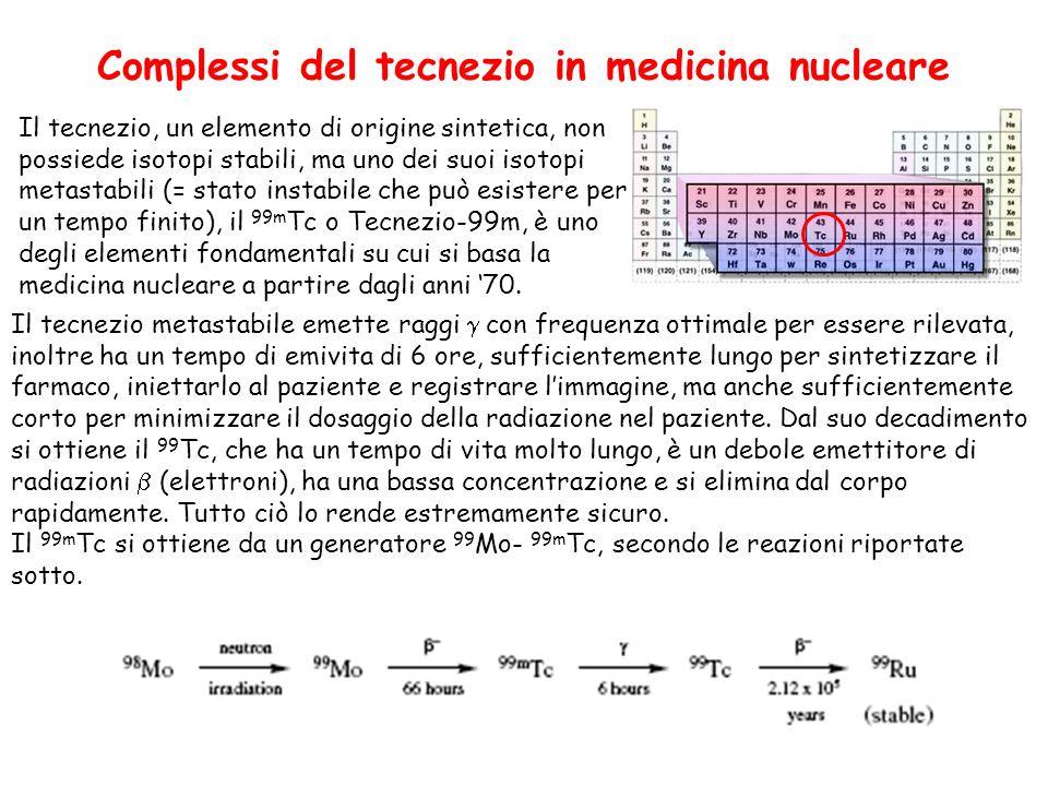 Complessi del tecnezio in medicina nucleare