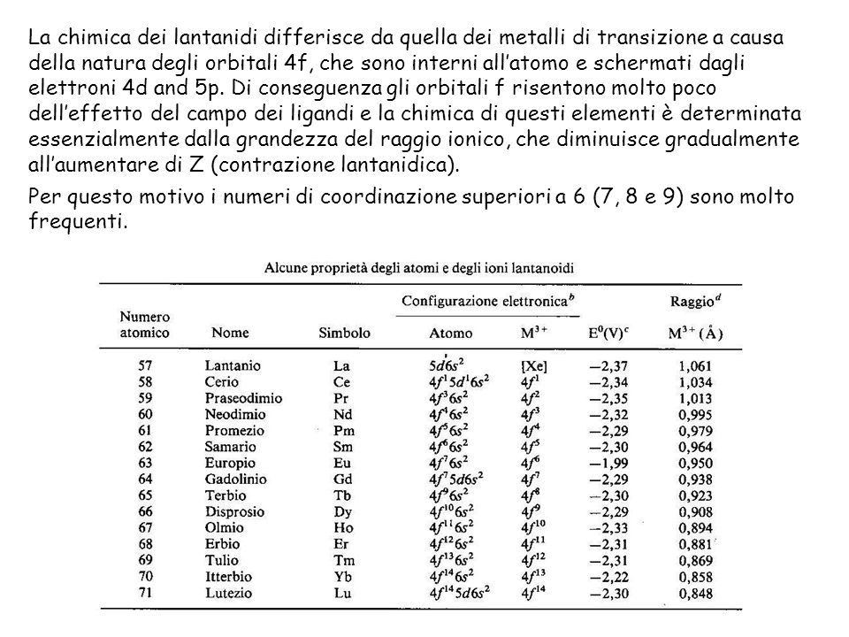 La chimica dei lantanidi differisce da quella dei metalli di transizione a causa della natura degli orbitali 4f, che sono interni all'atomo e schermati dagli elettroni 4d and 5p. Di conseguenza gli orbitali f risentono molto poco dell'effetto del campo dei ligandi e la chimica di questi elementi è determinata essenzialmente dalla grandezza del raggio ionico, che diminuisce gradualmente all'aumentare di Z (contrazione lantanidica).