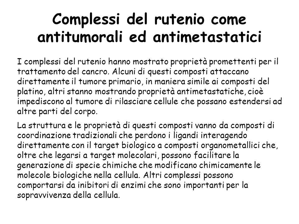 Complessi del rutenio come antitumorali ed antimetastatici
