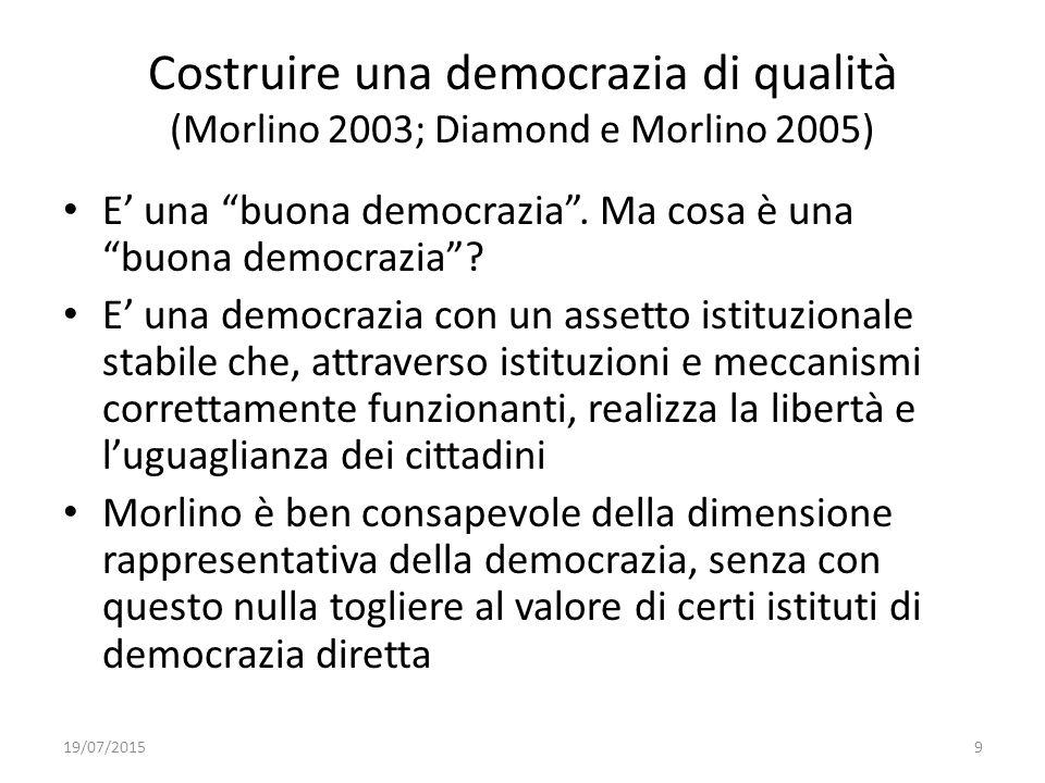 Costruire una democrazia di qualità (Morlino 2003; Diamond e Morlino 2005)