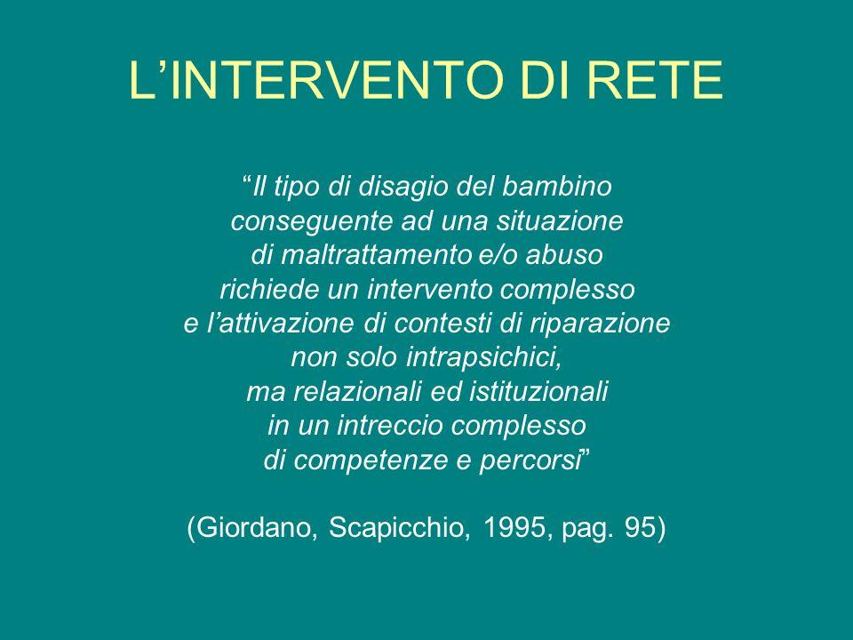 L'INTERVENTO DI RETE