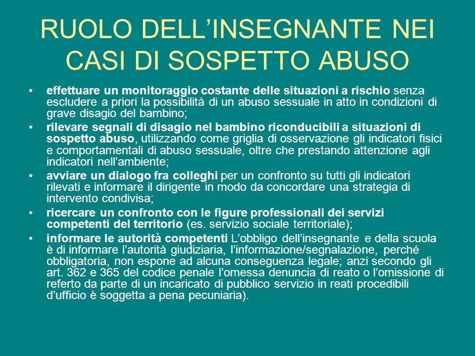 RUOLO DELL'INSEGNANTE NEI CASI DI SOSPETTO ABUSO