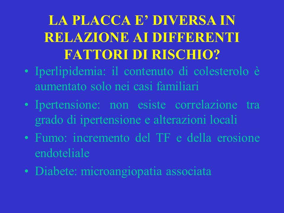 LA PLACCA E' DIVERSA IN RELAZIONE AI DIFFERENTI FATTORI DI RISCHIO