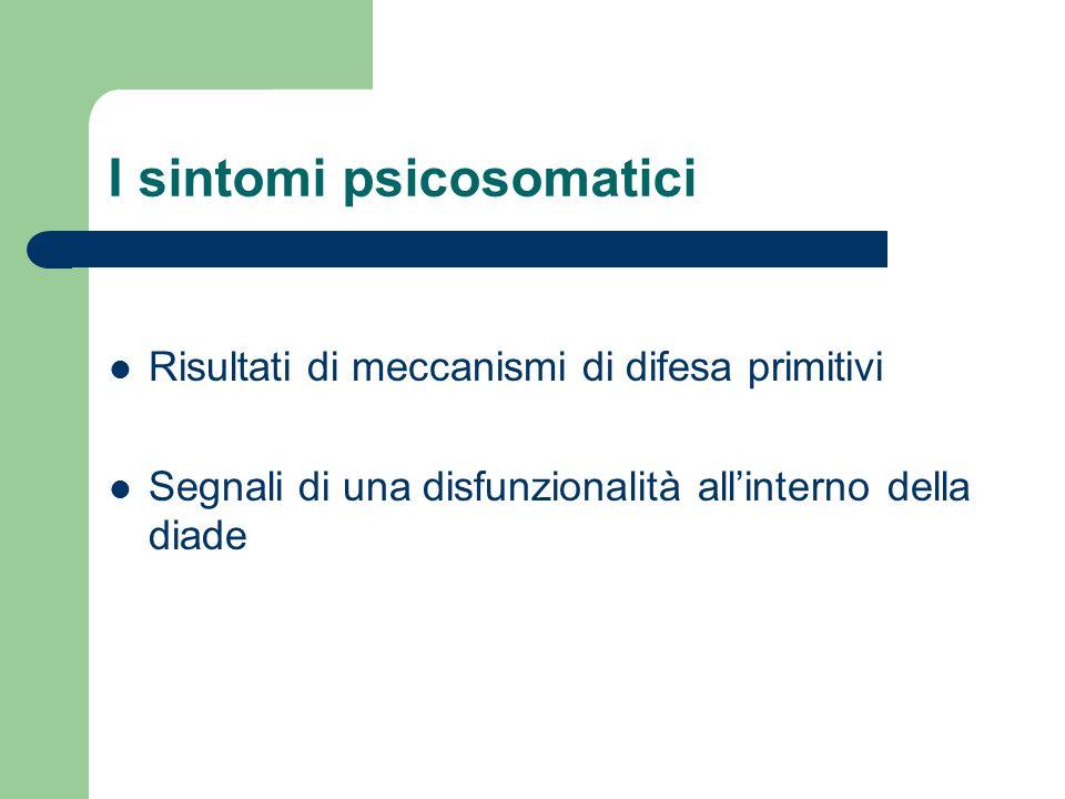 I sintomi psicosomatici