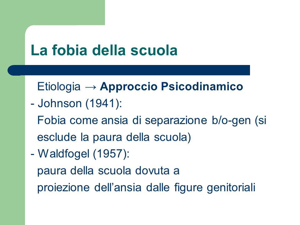 La fobia della scuola Etiologia → Approccio Psicodinamico