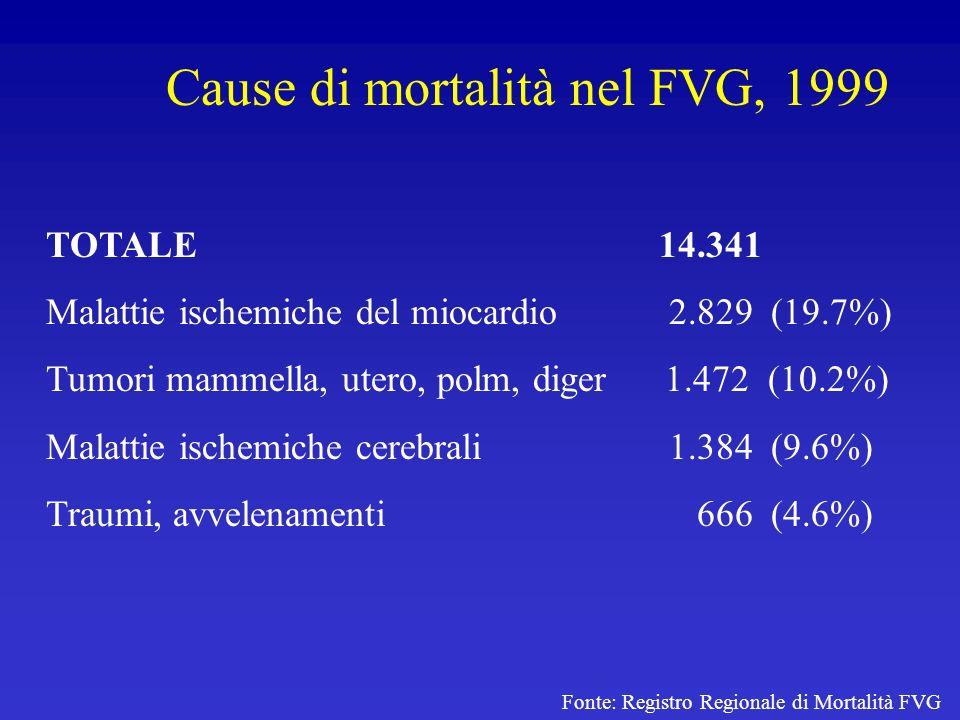 Cause di mortalità nel FVG, 1999