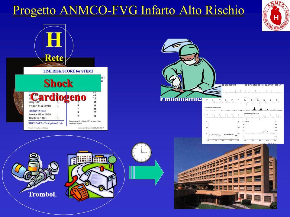 Progetto ANMCO-FVG Infarto Alto Rischio