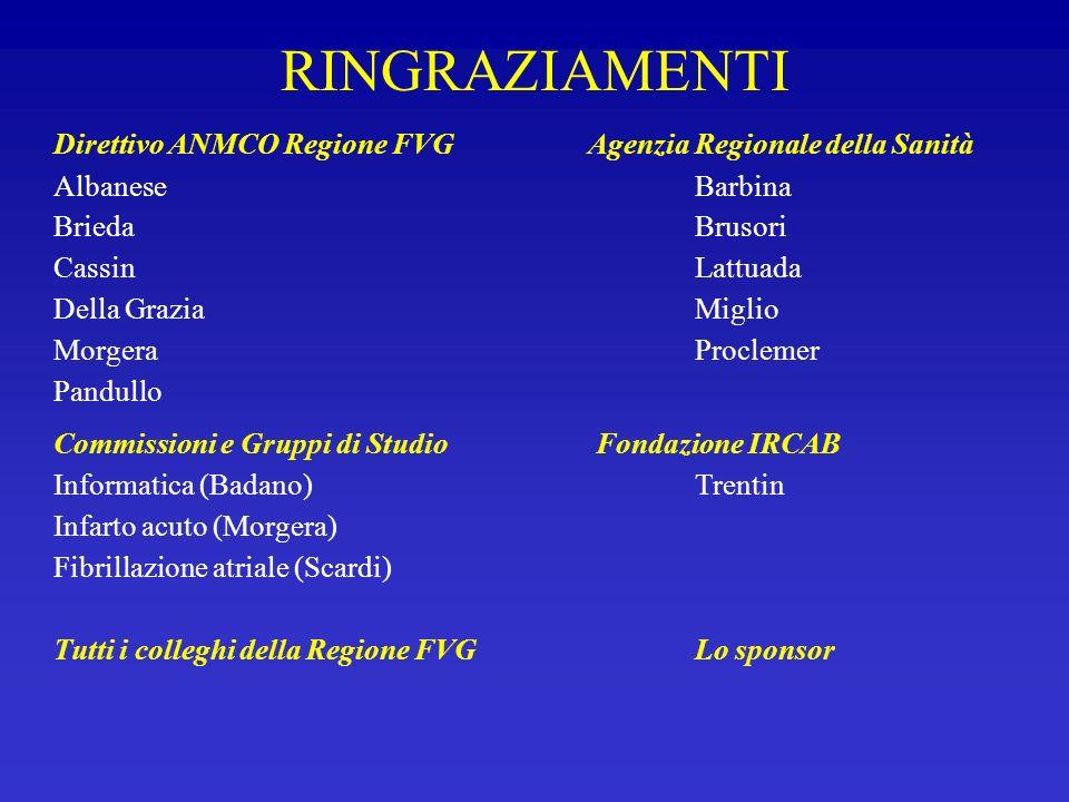 RINGRAZIAMENTIDirettivo ANMCO Regione FVG Agenzia Regionale della Sanità. Albanese Barbina. Brieda Brusori.