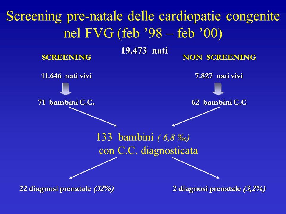 22 diagnosi prenatale (32%) 2 diagnosi prenatale (3,2%)