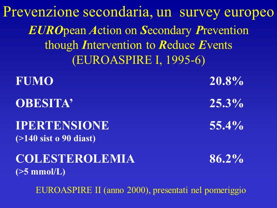 EUROASPIRE II (anno 2000), presentati nel pomeriggio