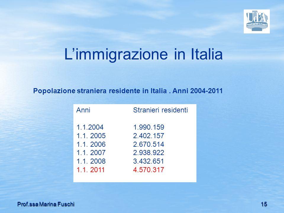 L'immigrazione in Italia