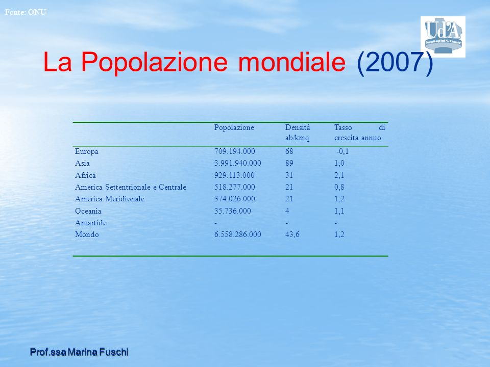 La Popolazione mondiale (2007)