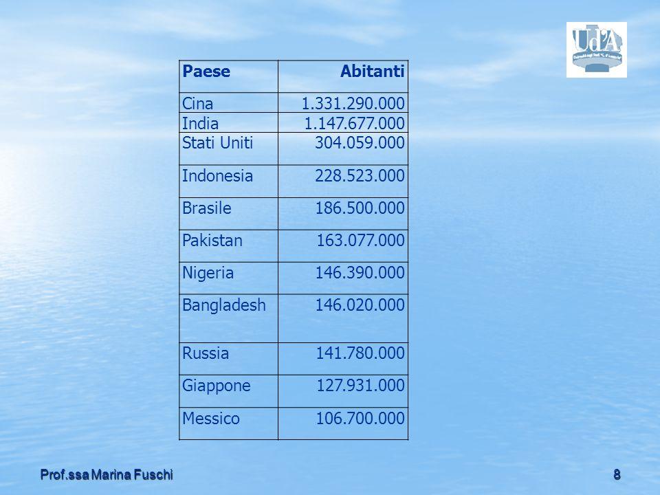 Paese Abitanti Cina 1.331.290.000 India 1.147.677.000 Stati Uniti