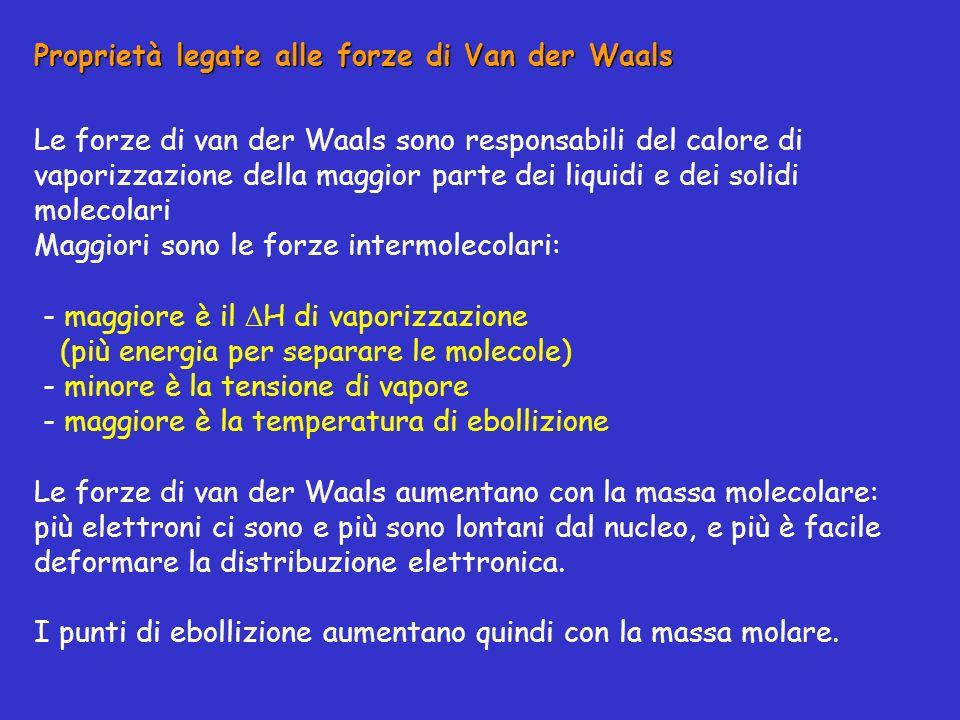 Proprietà legate alle forze di Van der Waals
