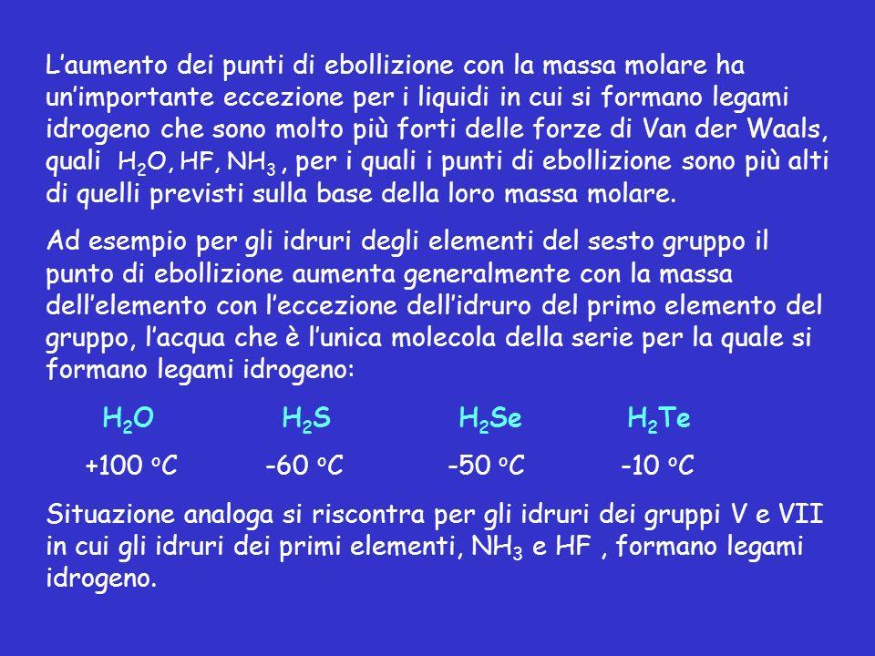 L'aumento dei punti di ebollizione con la massa molare ha un'importante eccezione per i liquidi in cui si formano legami idrogeno che sono molto più forti delle forze di Van der Waals, quali H2O, HF, NH3 , per i quali i punti di ebollizione sono più alti di quelli previsti sulla base della loro massa molare.