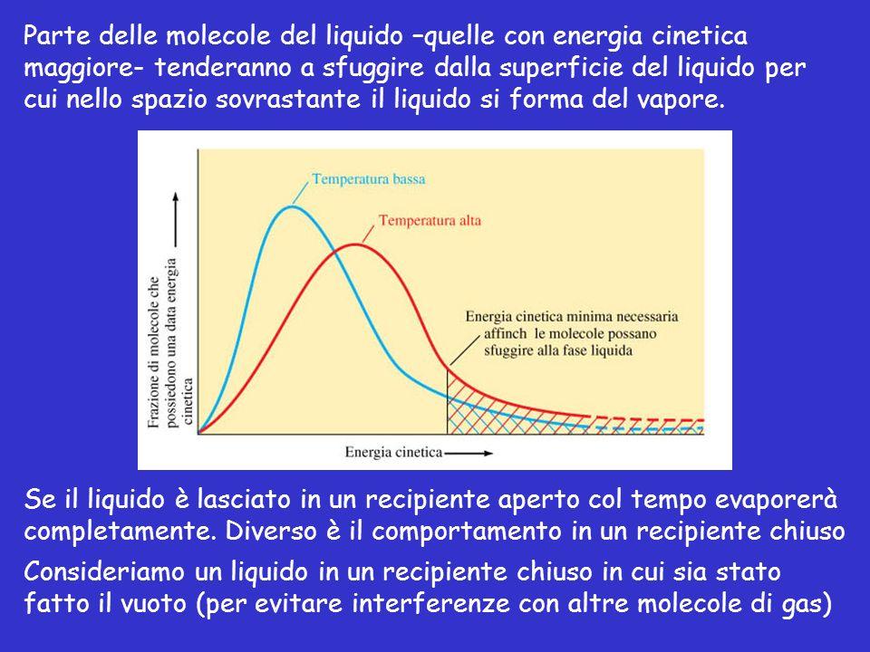 Parte delle molecole del liquido –quelle con energia cinetica maggiore- tenderanno a sfuggire dalla superficie del liquido per cui nello spazio sovrastante il liquido si forma del vapore.