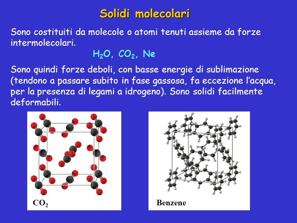 Solidi molecolari Sono costituiti da molecole o atomi tenuti assieme da forze intermolecolari. H2O, CO2, Ne.