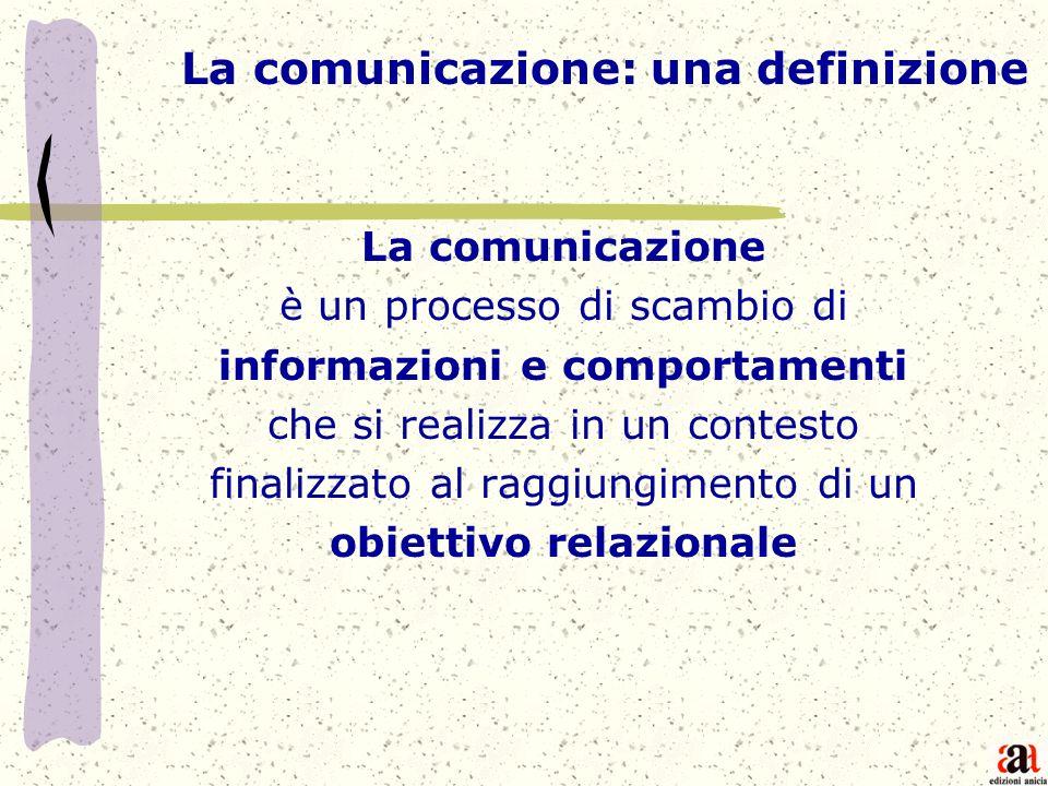 La comunicazione: una definizione