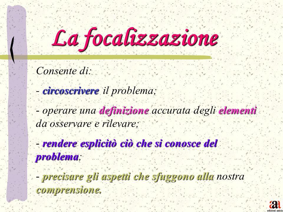 La focalizzazione Consente di: - circoscrivere il problema;
