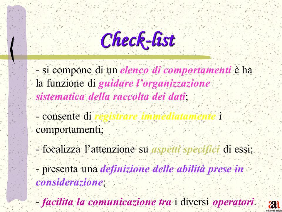 Check-listsi compone di un elenco di comportamenti è ha la funzione di guidare l'organizzazione sistematica della raccolta dei dati;