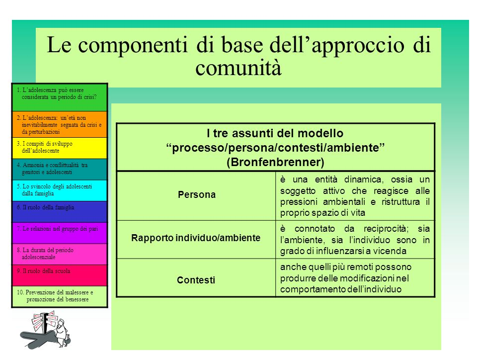 Rapporto individuo/ambiente