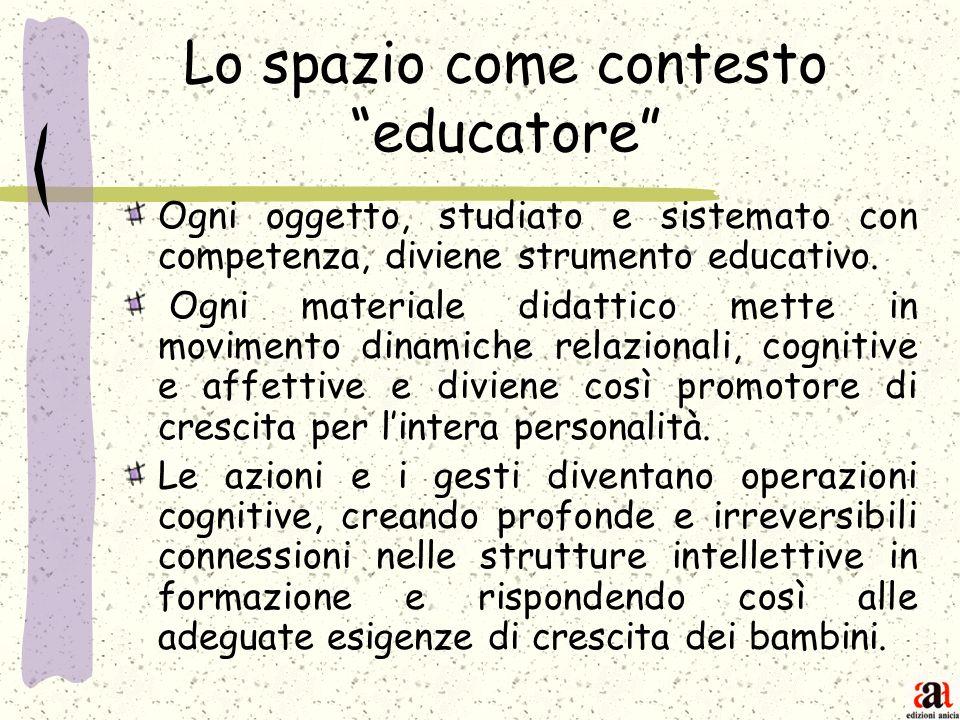 Lo spazio come contesto educatore
