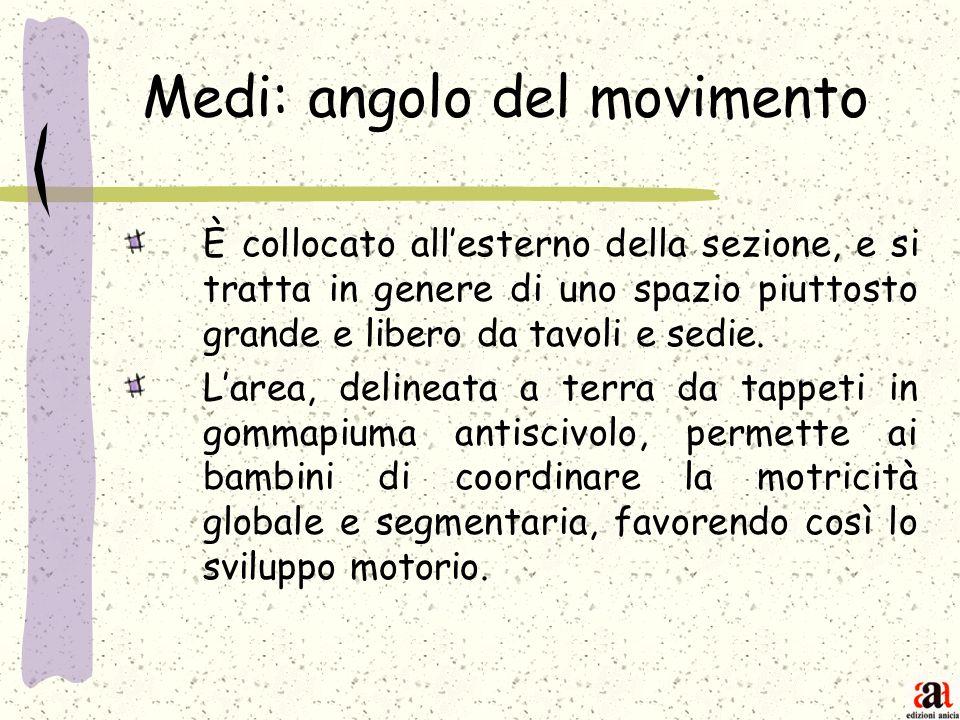 Medi: angolo del movimento