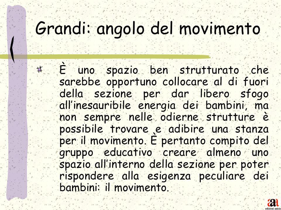 Grandi: angolo del movimento
