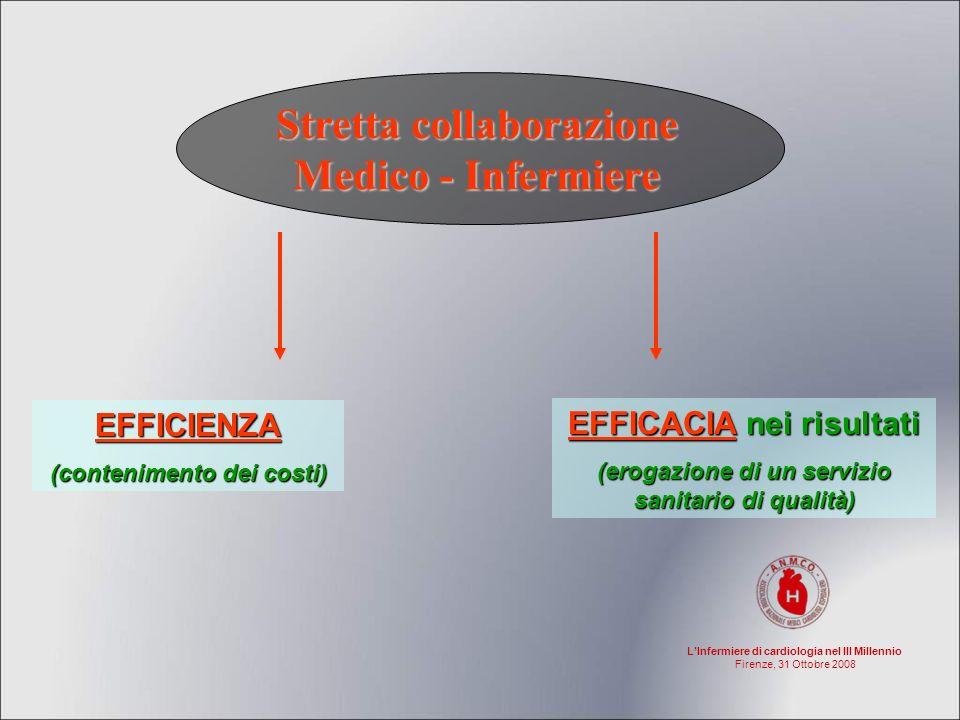 Stretta collaborazione Medico - Infermiere