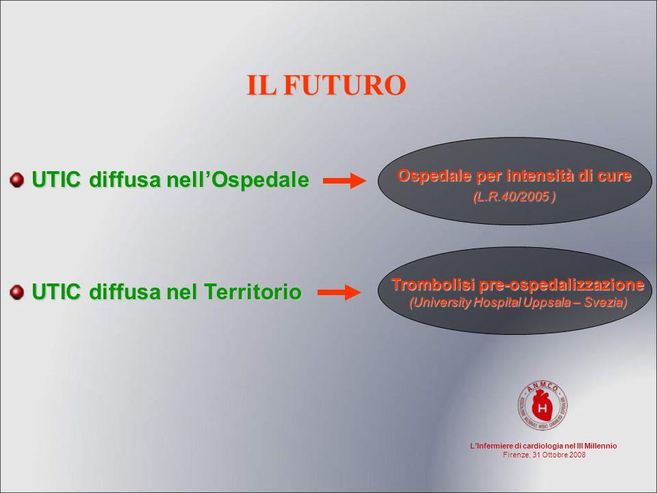 IL FUTURO UTIC diffusa nell'Ospedale UTIC diffusa nel Territorio