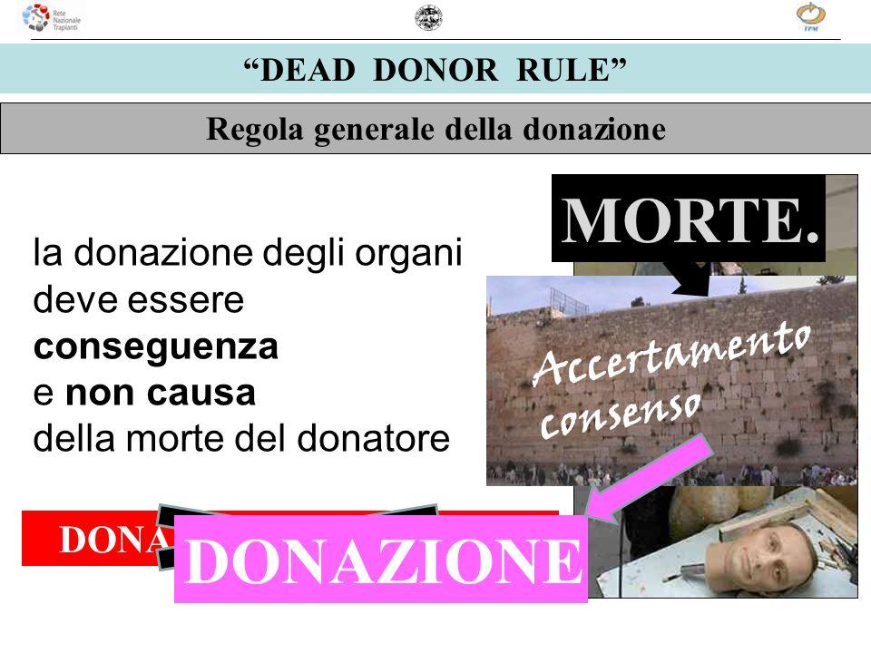 Regola generale della donazione